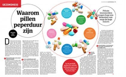 Elsevier Weekblad frist op